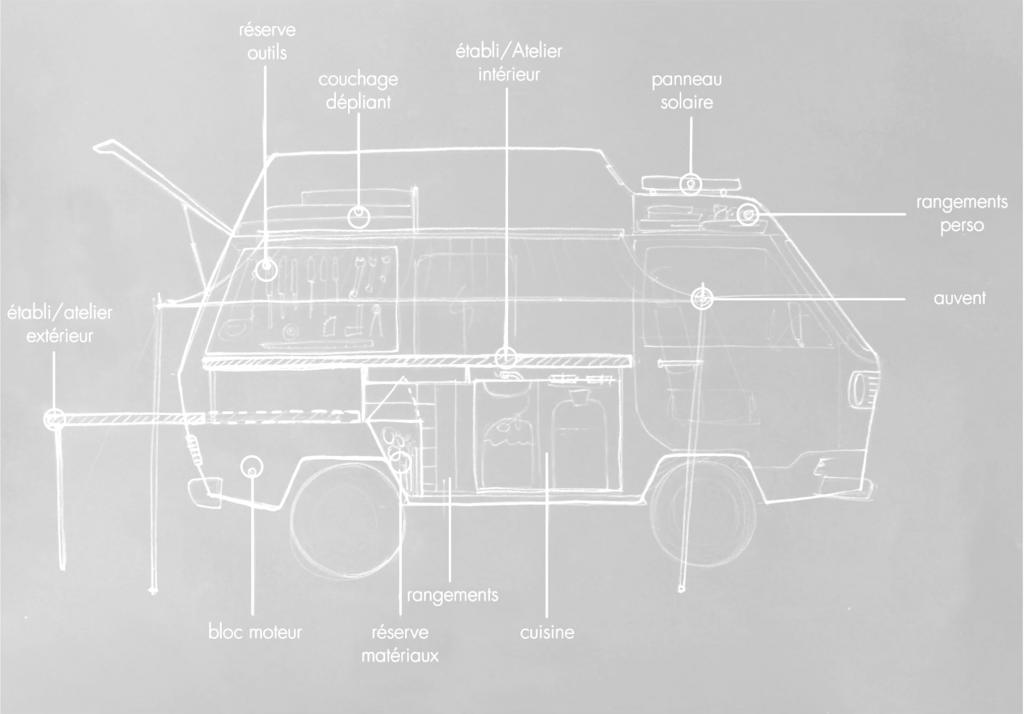 nomad-studio-un-studio-de-design-dans-un-van-13