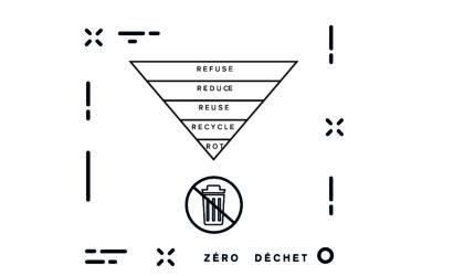 glossaire-lexique-zero-dechet
