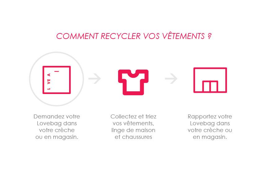 okaidi-obaibi-lance-love-bag-programme-de-recyclage-partearait-avec-ico