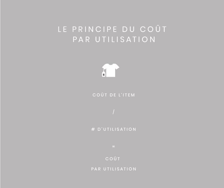 cout-par-utilisation-cost-per-wear